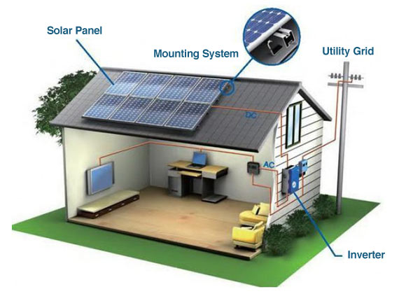 solar paketler